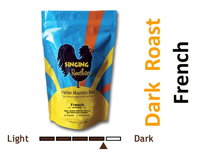 Dark, French Haitian coffee