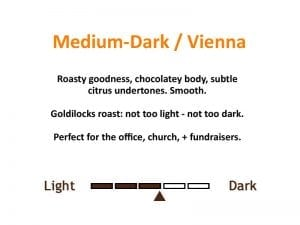 Haitian coffee, medium dark, Vienna