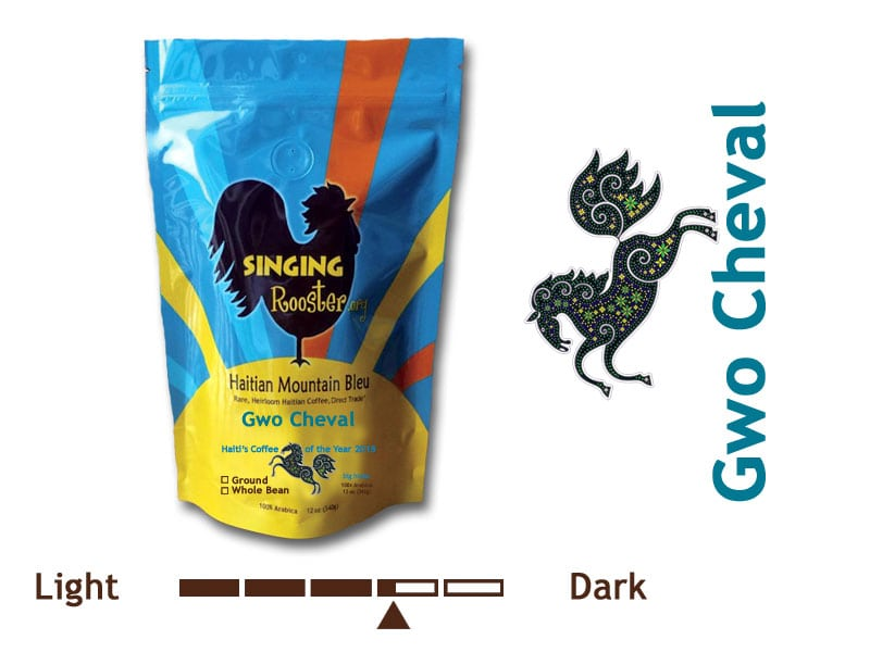 Gwo Cheval Hait Coffee of the Year