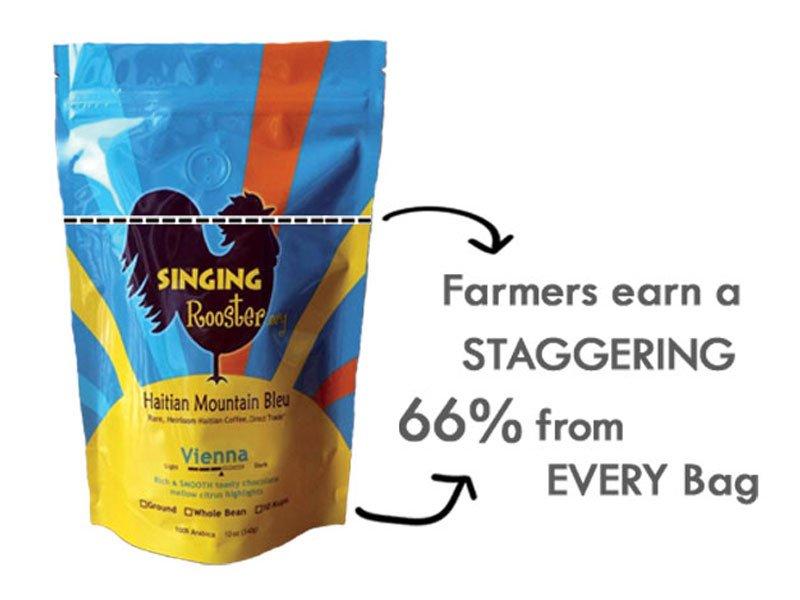 farmers earn big