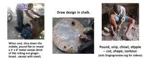 How to make art from oil drum