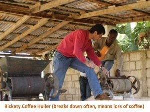Buy a new coffee huller