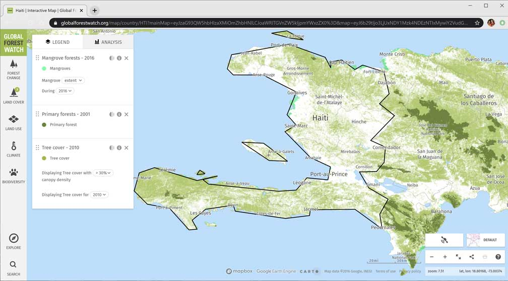 tree coverage haiti